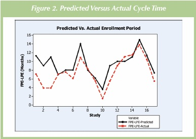 study about adjustments in prior period Prior period adjustments should be limited to corrections of errors and accounting changes with retroactive effect, including those occasioned by the adoption of new federal.