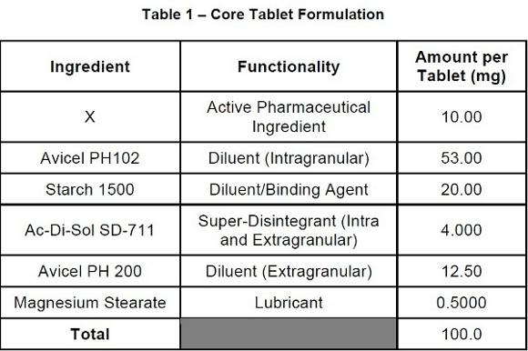 Formulation and Evaluation Oral Dispersible Tablets of ...