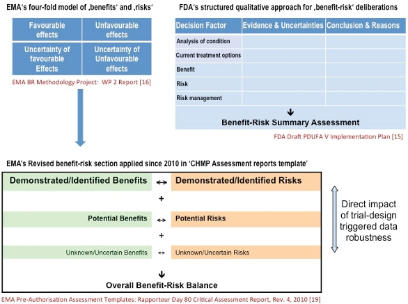 Clinical Quality Risk Management: Growing Impact for Favorable ...