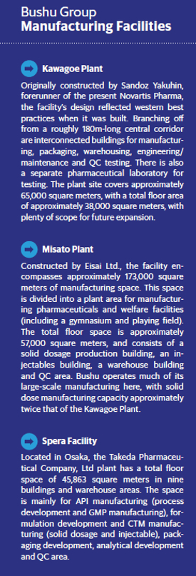 Building The Foundation of Japan's Premier CDMO