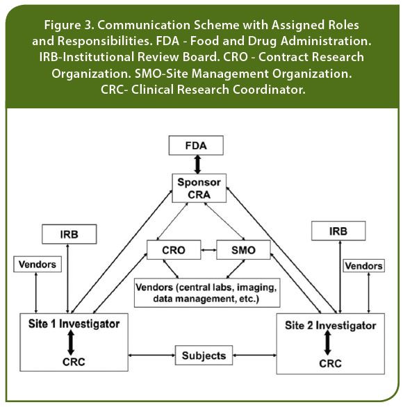 Considerations for Third Party Vendor Management in a Risk-Focused Environment